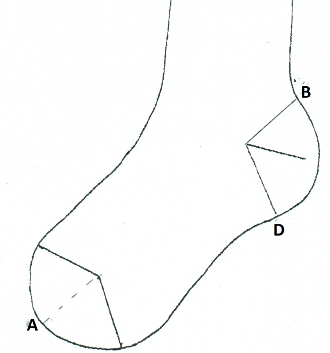 schema pointure